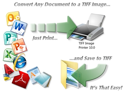 TIFF Image Printer screenshot