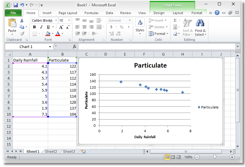 How To Convert Excel Chart To Tiff