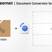 Document Management System - Image Conversion to TIFF
